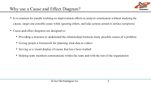 cause and effect visual cause effect diagram