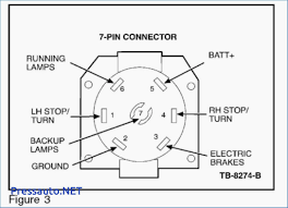 wiring diagram 7 way trailer connector wiring diagram simonand 7 way trailer plug wiring diagram gmc at 7 Way Trailer Wiring Diagram