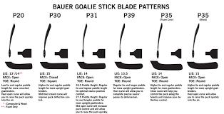 Bauer Stick Blade Chart Bauer Supreme One 7 Jr Composite Goalie Stick