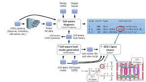 samsung security camera wiring diagram schematics and wiring wiring diagram red black white