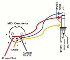 electrical wiring 3 5 mm stereo to xlr wiring diagram pin 5 pin din plug wiring diagram at 5 Plug Wiring Diagram