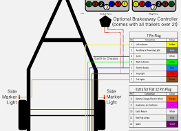 Trailer Plug Wiring Diagram boat trailer wiring diagram 4 wire how to led tail light physical within triton trailers
