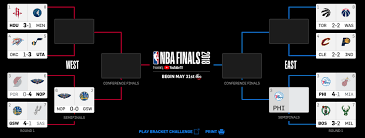 Nba Playoffs 2018 Schedule April 25 Updated Bracket Tv