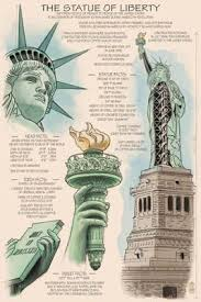 "「""Statue of Liberty Enlightening the World"" naming sign board」の画像検索結果"