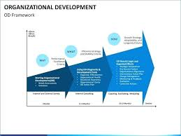 Strategic Plan Powerpoint Template Planning Ppt Free Download