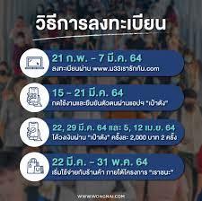 ลงทะเบียน www.ม33เรารักกัน.com แจกเงินประกันสังคม 4,000 บาท - Wongnai