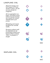Aeronautical Chart Symbols Airports Vfr Aeronautical Chart Symbols