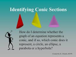 identifying conic sections powerpoint ppt presentation