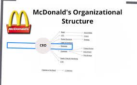 Mcdonalds Organizational Structure By Kimberly Nelson On Prezi