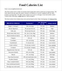 Calories Chart In Different Food Items 11 Food Calorie Chart Templates Pdf Doc Free Premium