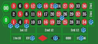 Roulette Payouts Chart Table Live Roulette