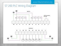 plc schematic wiring diagram plc image wiring diagram electrical wiring diagram for plc electrical image on plc schematic wiring diagram