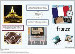 Create A Brochure Brochure Project