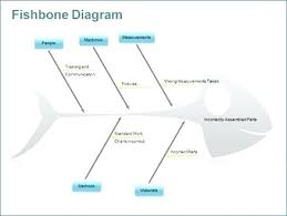 Diagram Template Awesome Free Download Fishbone Powerpoint Ppt