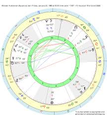 Birth Chart Michael Hutchence Aquarius Zodiac Sign Astrology