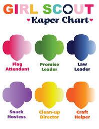 Junior Kaper Chart Printable Girl Scouts Custom Trefoil Kaper Chart Iamstrawjenberry