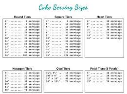 Hexagon Cake Serving Chart Cake Size Chart Round Tiers Square Tiers Heart Tiers