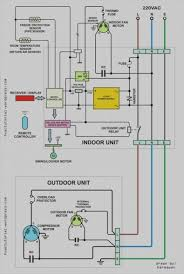 telephone socket wiring diagram uk jensen vm9212n wiring diagram 27 trend telephone socket wiring diagram uk a extension wire