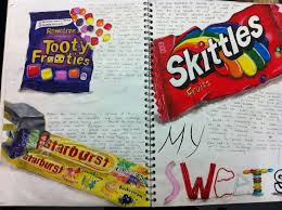 image result for gcse art sketchbook presentation ideas