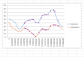 create line graph in excel highlight points on an excel line graph according to a list