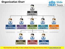 Organization Chart Download Company Organizational Chart Powerpoint Template Organization Chart