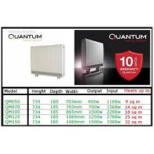 fan assisted storage heaters. dimplex quantum storage heater qm100 1.0kw output room (2.2kw/0.88kw) size up fan assisted heaters