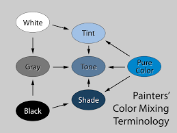 Tints And Shades Wikipedia