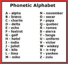 Different variations of the phonetic it was originally developed by the international civil aviation organization and subsequently adopted by nato (north atlantic treaty organisation). Military Phonetic Alphabet Chart Pdf Gompo