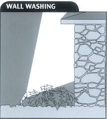 outdoor wall wash lighting. Wall Wash Lighting Outdoor O