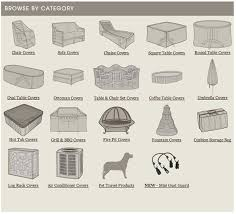 covers for patio furniture. Patio Furniture Covers For