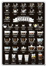 How To Make 38 Different Types Of Coffee Infographic