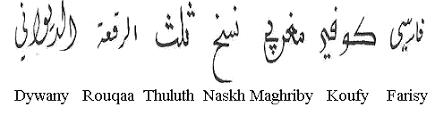 Arabic Name Calligraphy Generator Arabic Mathematical Notation