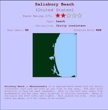 Salisbury Beach Tide Chart 2018 18 Right Salisbury Beach Massachusetts Tide Chart