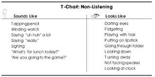 Social Skills Chart Pearson Prentice Hall Eteach Teaching The Social Skills