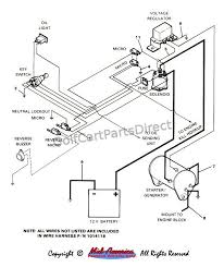 wiring diagram for gas club car golf cart the wiring diagram 1982 club car 36v wiring diagram nilza wiring diagram