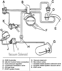 1996 volvo 850 vacuum diagram 1996 image wiring 93 volvo 850 dies while driving on 1996 volvo 850 vacuum diagram