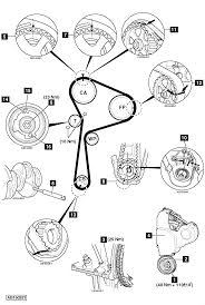Nissan 3 3 timing belt diagram picture large size