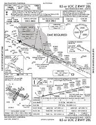 Ils Approach Chart Explained How Do You Land At San Francisco International Airport