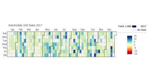 Calendar Charts For Javascript Jscharting