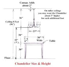 dining table chandelier height the correct height to hang your dining room chandelier is found here
