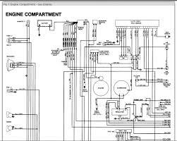 1983 ford f 150 wiper switch wiring diagram wiring diagram local 1983 ford f 150 wiring diagram emergency flashers wiring diagram 1983 ford f 150 wiper switch wiring diagram