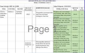 Download kisi kisi dan soal pdf sekolah dasar kurikulum. Kisi Kisi Uts Pts Kelas 6 Semester 1 K13 Tahun 2018 Info Pendidikan Terbaru