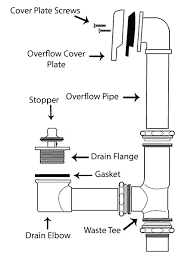 tub waste and overflow parts diagram