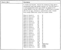 patente wo1998034391a2 a communication system architecture patente wo1998034391a2 a communication system architecture google patentes