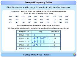 Geometry - circle activity by TES_KM - Teaching Resources - Tes