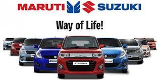 Maruti Suzuki Share Price Chart Maruti Suzuki Share Price Archives Gold Silver Reports