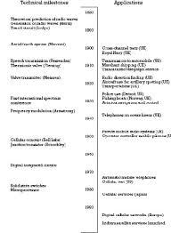 dissertation meaning in urdu moderate hydronephrosis