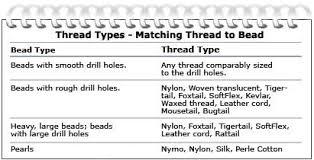 Thread Types Matching Thread To Bead Chart Diy Type