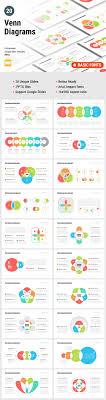 Venn Diagram Google Slides Venn Diagram In Google Slides Pptx Download Now