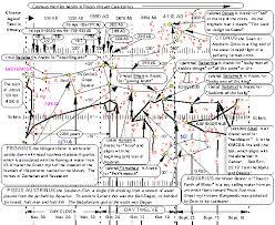 Aquarius Star Chart